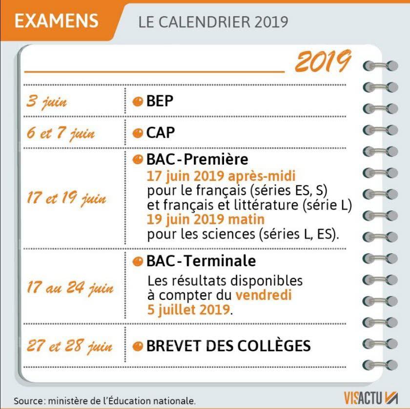 Calendrier Des Examens Sciences Po.Le Calendrier Des Examens Est Tombe Champagne Fm