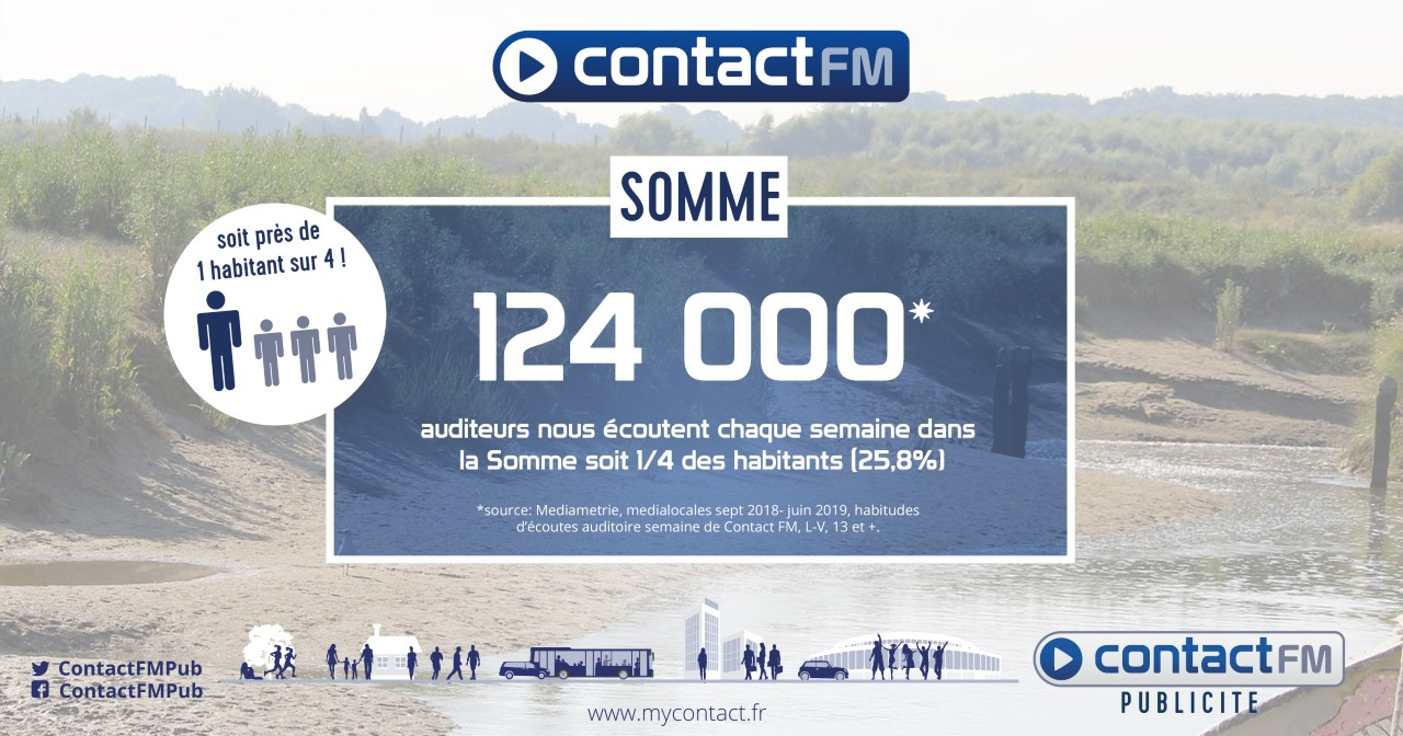 thumbnail_0719-CONTACT-FM---visuel-audience---Somme---5000x2625-px---V1-.jpg (208 KB)