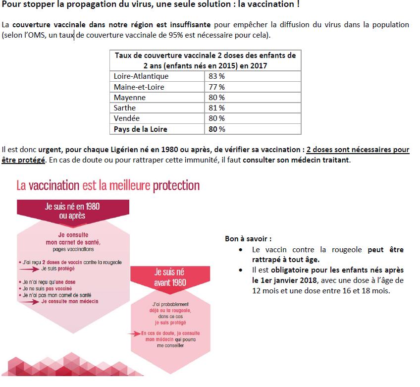 Rougeole : mise en garde de l'ARS Pays de la Loire - Hit West